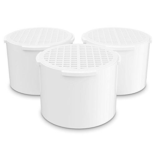 Invigorated Water PH002 Membrane water filter cartridge bundle (24 months of Invigorated Water PH002 Membrane) (3 cartridges)