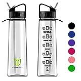 Degbit Wasserflasche, [BPA-freiem Tritan] Kunststoff Trinkflasche Sport, Flasche ca. 1L, Sportflasche Auslaufsicher, Trinkflaschen BPA Frei Infuser mit Verschluss & Tragehenkel, Wasserflasche Blau