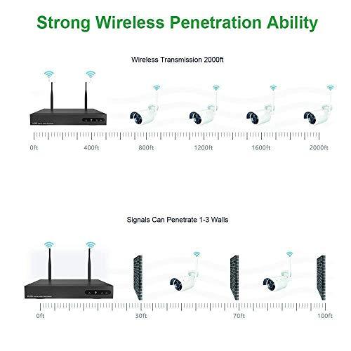 Kit de Surveillance Vidéo WiFi Aottom 8CH 720P WiFi Kit + 4pcs Caméras WiFi, Caméras de Surveillance WiFi Kit, Vision Nocturne, Détection de... 8