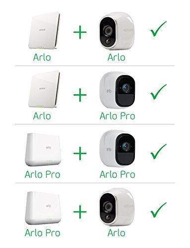 Compatibilité Arlo et Arlo Pro
