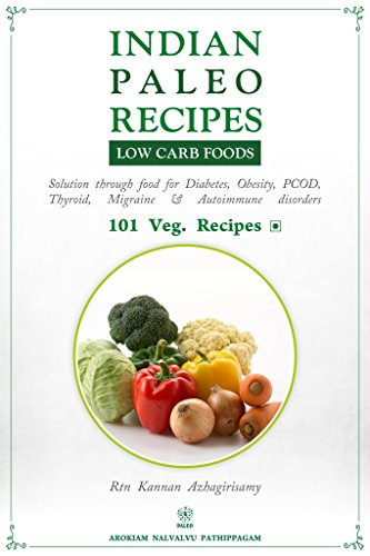 Indian paleo recipes low carb high fat veg paleo cart indian paleo recipes low carb high fat veg forumfinder Choice Image