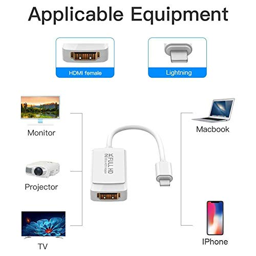 Tec Tavakkal® HDTV av Adapter Compatible with Phone Xs Max XR 8 7 6Plus, iPad, iPod to TV Projector Monitor
