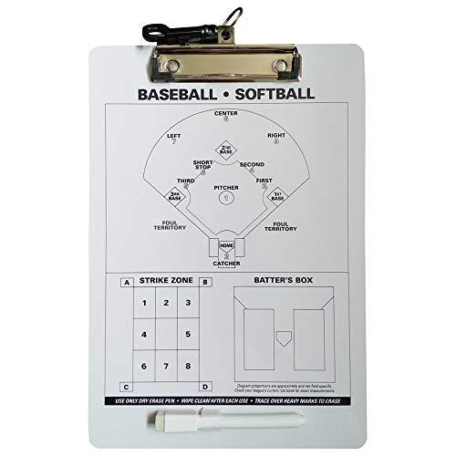 Liuxiaomiao-SP Tavola Tattica Mette in Mostra Il Programma di Formazione Professionale di Baseball...