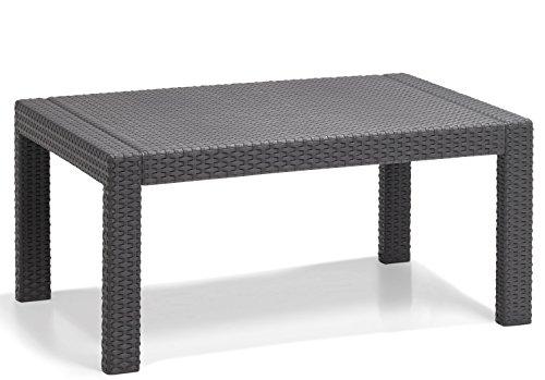 Allibert 219851 Lounge Set Merano (2 Sessel, 1 Sofa, 1 Tisch), Rattanoptik, Kunststoff, graphit - 4