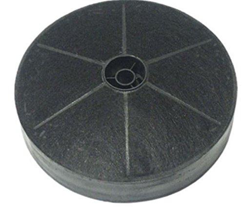 DREHFLEX - Filtro al carbone attivo filtro/filtro adatto ad esempio per diverse cappe aspiranti per...