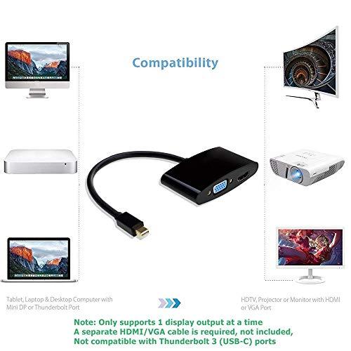 Mini DisplayPort DP to HDMI VGA convertitore Adapter Cavo