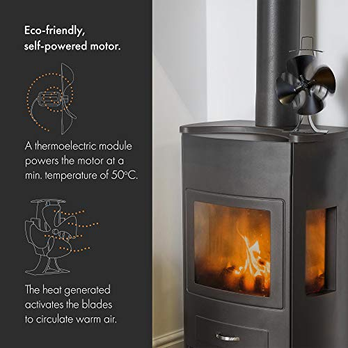 VonHaus 4 Blade Stove Fan - Quiet, Heat Powered Wood/Log Burner Fan - Eco Friendly Heat Circulation for Fireplaces - 150-190 CFM