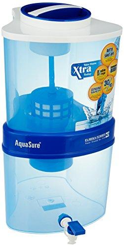 Eureka Forbes Aquasure Xtra Tuff Water Purifier (Blue)
