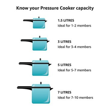 Prestige Clip On Stainless Steel Pressure Cooker with Glass Lid, 3 Litres, Silver 7