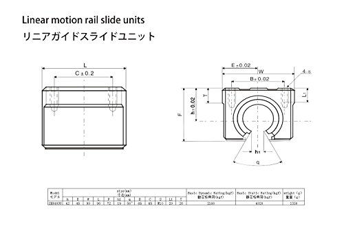 TEN-HIGH Linear Rail CNC parts SBR40 40mm, 1500mm 59. 06inch Fully Supported Linear Rail
