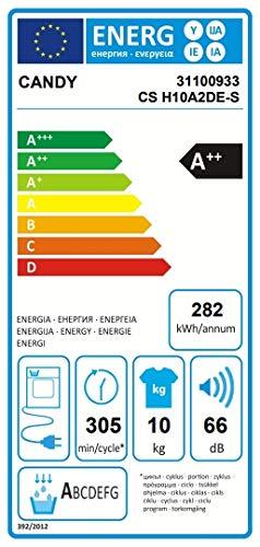 Candy CS H10A2DE-S Asciugatrice a pompa di calore (Carico frontale 10kg A++), Bianco