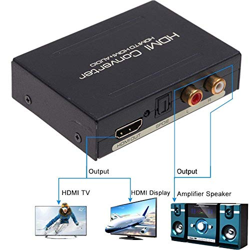 Tobo HDMI to HDMI Audio Extractor Converter Optical SPDIF RCA L/R Stereo Analog Video Audio Splitter Adapter