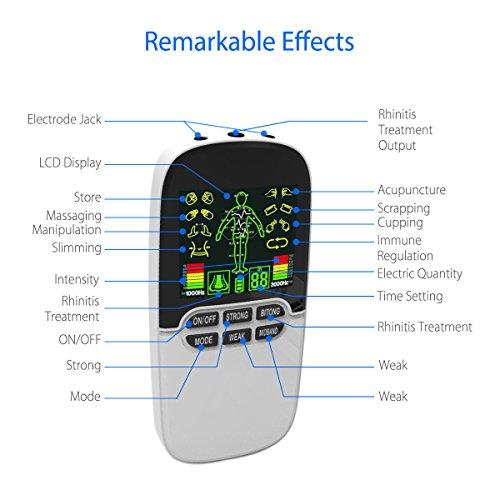 Tens stimulation, Elektrostimulationsgerät, Breett Dual-Port Massager Tension Unit, Muskel Stimulation Ganzer Körper, für Schmerzlinderung und Entspannung, Wiederaufladbare - 3