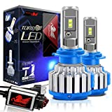WinPower - H7 - Kit di conversione lampadine LED CREE a LED con Canbus - 70W 7200Lm 6000K bianco xenon - 2 Pezzi