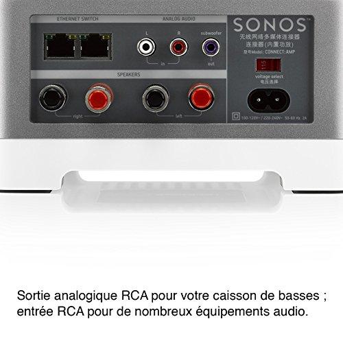 51JXRuTzNSL [Bon Plan Amazon] Sonos CONNECT:AMP - Connexion amplifiée sans fil de votre chaine Hi-Fi avec tous les produits Sonos