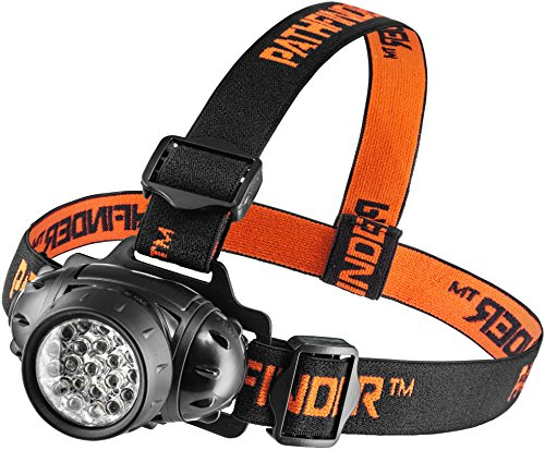This head torch provides great flexibility in crucial moments due to 4 light modes and adjustable beam angle. The battery life is unmatched but it's disappointing that batteries are not included. The major downside would be the wobbly strap, which means this head torch won't be good enough for running. Still, nothing can beat the features and price of this torch so we think this is a great choice for keeping under the stairs to use in an emergency.