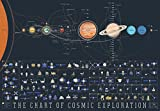 Pop Chart Lab The Chart of Cosmic Exploration - Poster 91 x 61 cm, mehrfarbig