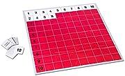Pythagorasfeld - Montessori-Material zum kleine Einmaleins verstehen Lernen, mit 100 Zahlenkarten
