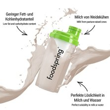 foodspring-Whey-Protein