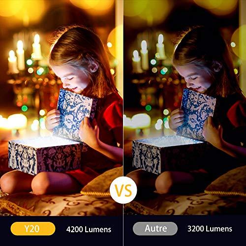 YABER Vidéoprojecteur 4200 Lumens Soutien 1080P Full HD Home Cinéma Projecteur LED avec Deux Haut-parleurs Stéréo (de Qualité HiFi - Haute-f... 5