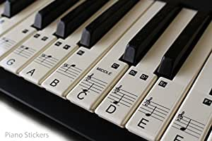 Music Keyboard for 61 KEY SET Piano learn to play faster ...
