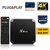 TV BOX SUNNZO X96 Mini Pro Android 7.1 4K Mini/Dispositivo streaming per TV con Amlogic S905W 64 Bit 1GB+8GB eMMC, Wifi, H.265 (1+8GB)