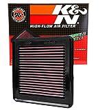 K&N 33-2422 Air Filter Honda City Type 4/ Amaze Ptl