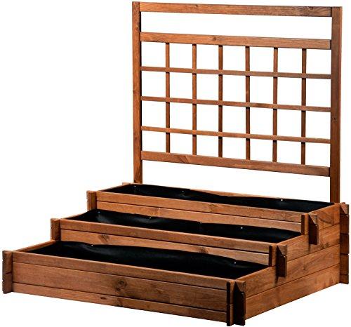 pflanzkasten test oder vergleich 2018 top 50 produkte. Black Bedroom Furniture Sets. Home Design Ideas