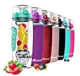 Fruit Infuser Water Bottle 32oz Durable with Detachable Ice Gel Ball,Large - BPA Free Tritan, Flip Lid, Leak Proof Design - Sports, Camping (Mint)