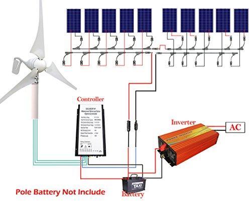 ECO-WORTHY 1400W Off Grid Kit de carga del sistema solar y eólico: generador de turbina eólica de 400W con controlador de carga Hybird + 10pcs paneles solares polivinílicos de 100W + inversor de 1.5KW