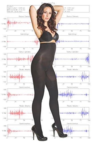 BODY WRAP Collant Soins Corps Taille Haute - Vu à la TV - Brûle Graisse - Tonification Musculaire Perte de Poids - Maintien - Exercice Prêt-... 22
