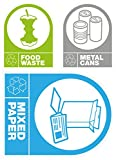 Self Adhesive Recycling Labels: Food Waste, Metal Cans & Mixed Paper