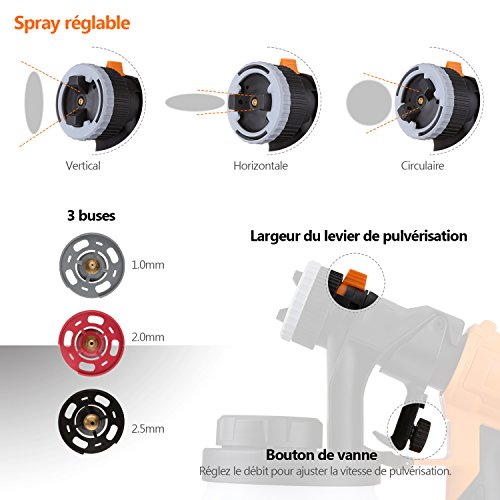 Pistolet à Peinture Électrique 800W Débit 1100ml/min/Tacklife SGP16AC...