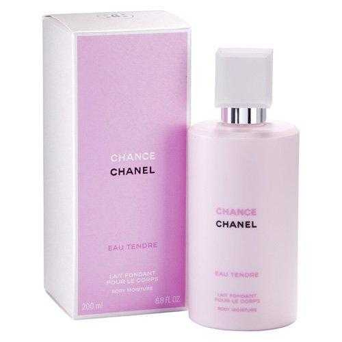 シャネルのボディーミルクは香水が苦手な女性にプレゼント