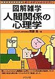 図解雑学 人間関係の心理学 (図解雑学シリーズ)