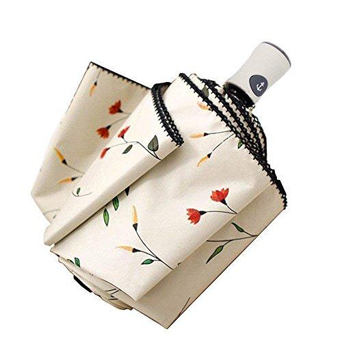 女性の必需品である折り畳み傘をプレゼント