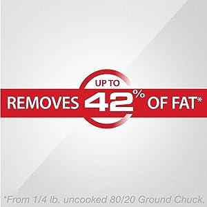 Exclusive Fat Removing Design