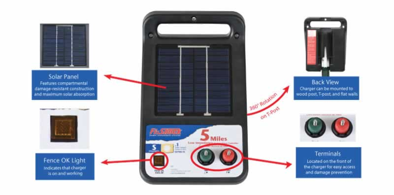 5 Mile Solar Charger Features