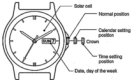 settingdayandtime1 Stainless steel watch featuring round black dial with date window and stitched canvas band Japanese-quartz movement that charges in natural or indoor light Mineral crystal dial window