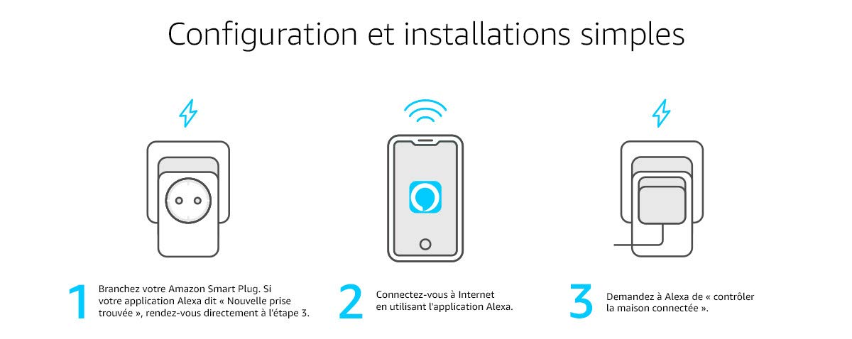 Simple à installer et à utiliser