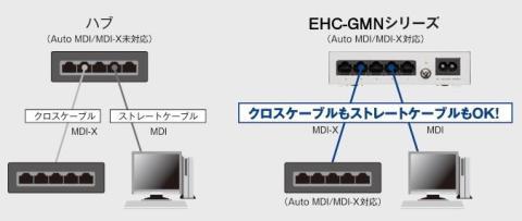 EHC-G08PA-W-K
