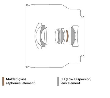 Tamron-20mm-f28-Di-III-OSD-M12-Lens-for-Sony-Full-FrameAPS-C-E-Mount