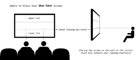 STR-169106-Silver-Ticket-4K-Ultra-HD-Ready-Cinema-Format-6-Piece-Fixed-Frame-Projector-Screen-169-106-White-Material