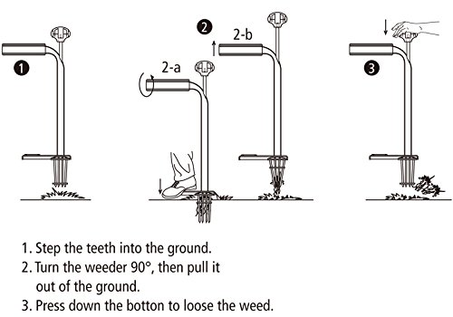 Worth Garden Stand Up Weeder And Root Removal Tool