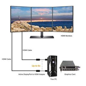 Active-DisplayPort-to-HDMI-CableCreation-DP-to-HDMI-Adapter-Support-4K-x-2K-3D-AudioVideo-Eyefinity-Multi-Screen-Black