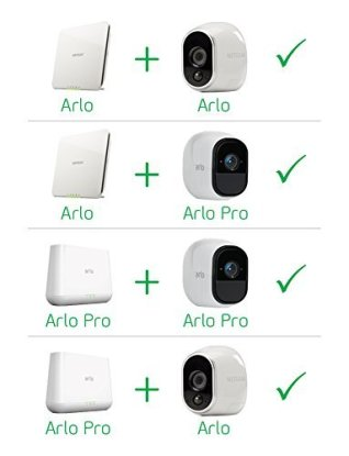 Arlo et Arlo Pro