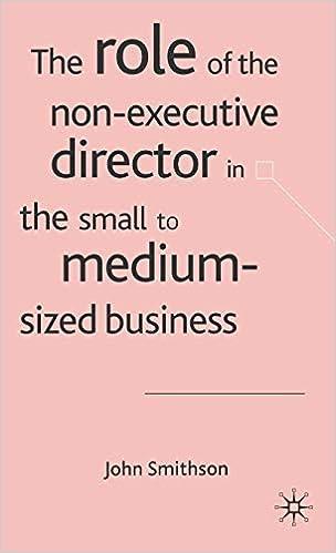 Role of the Non-Executive Director