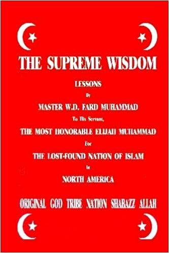 Image result for supreme wisdom