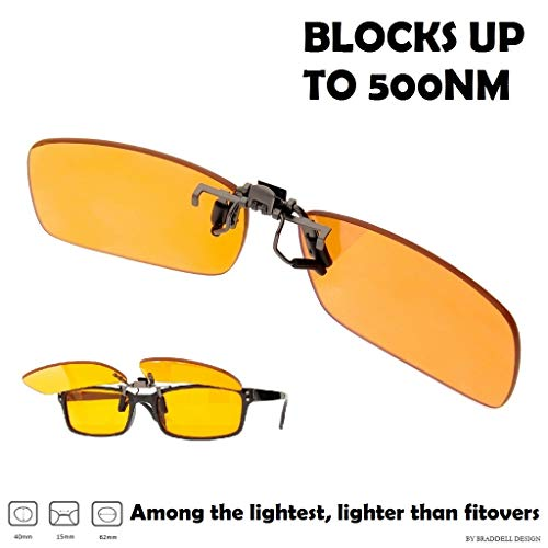 Clip-On Blue Light Blocking Glasses Ambre Lens for Sleep, Night-time Wear and Migraine Photophobia