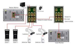 BCOM-Door-Access-Control-7-Inch-LCD-Display-Video-Doorbell-Door-Phone-1V1-HD-1200TVL-Security-Camera-Intercom-Home-System